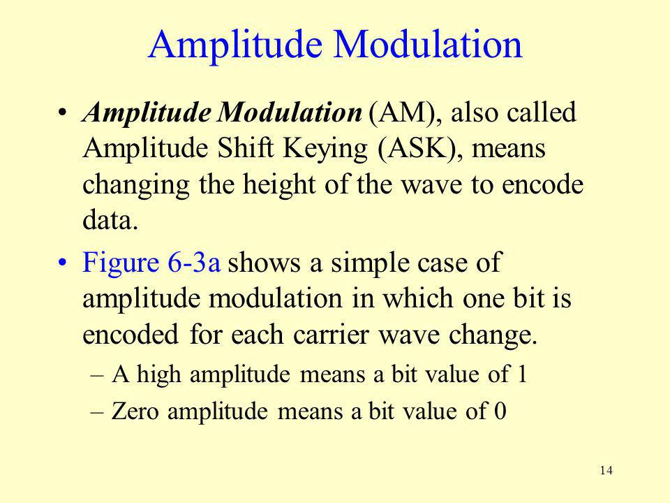 Amplitude Modulation Amplitude Modulation (AM), also called Amplitude Shift Keying (ASK), means changing the height of the wave to encode data.