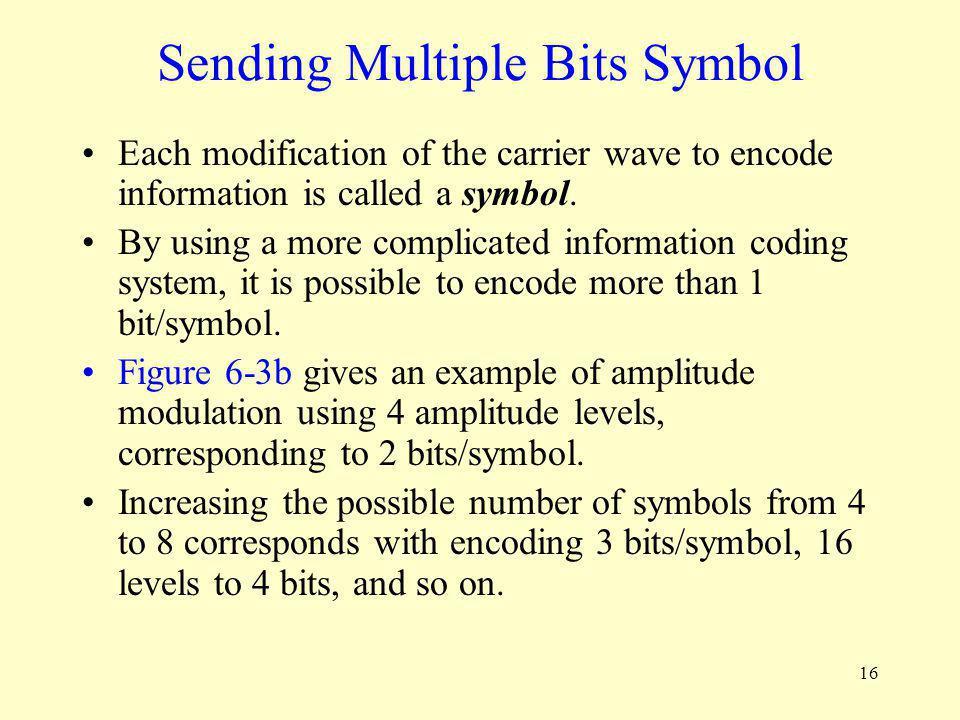 Sending Multiple Bits Symbol