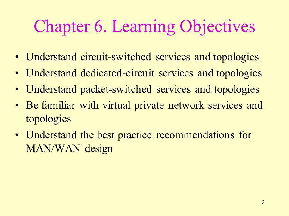 Chapter 6. Learning Objectives