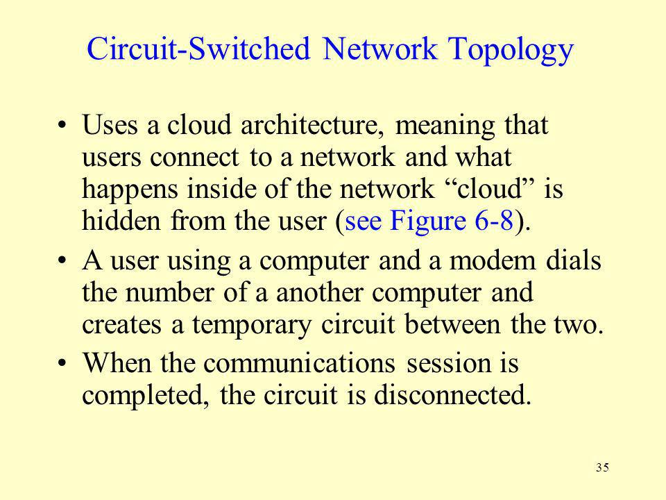 Circuit-Switched Network Topology
