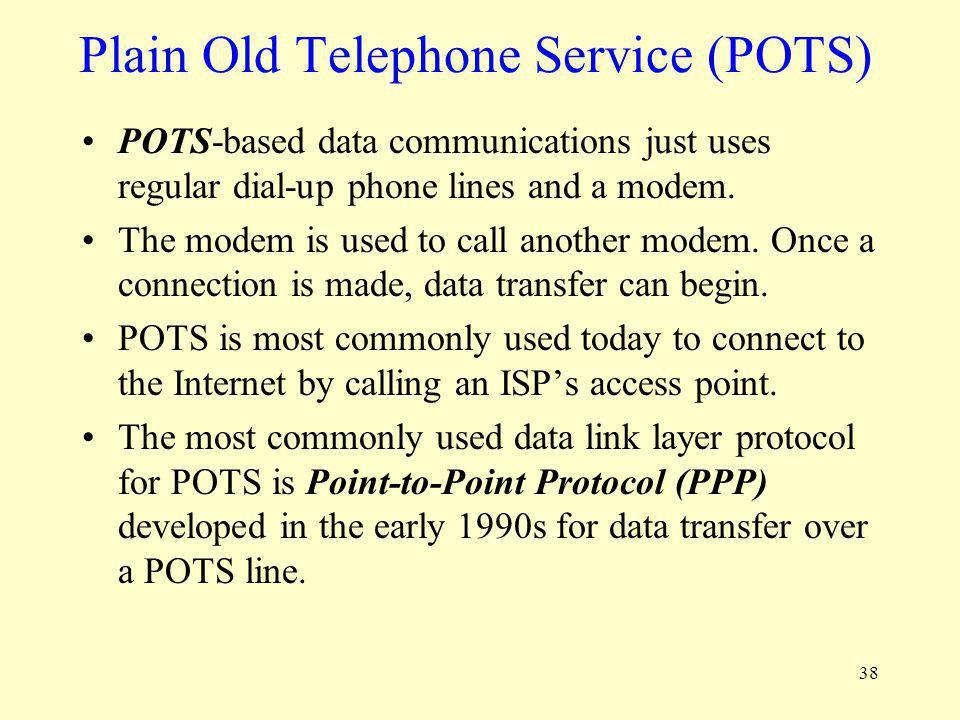Plain Old Telephone Service (POTS)