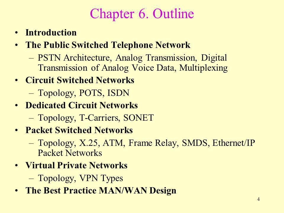Chapter 6. Outline Introduction The Public Switched Telephone Network
