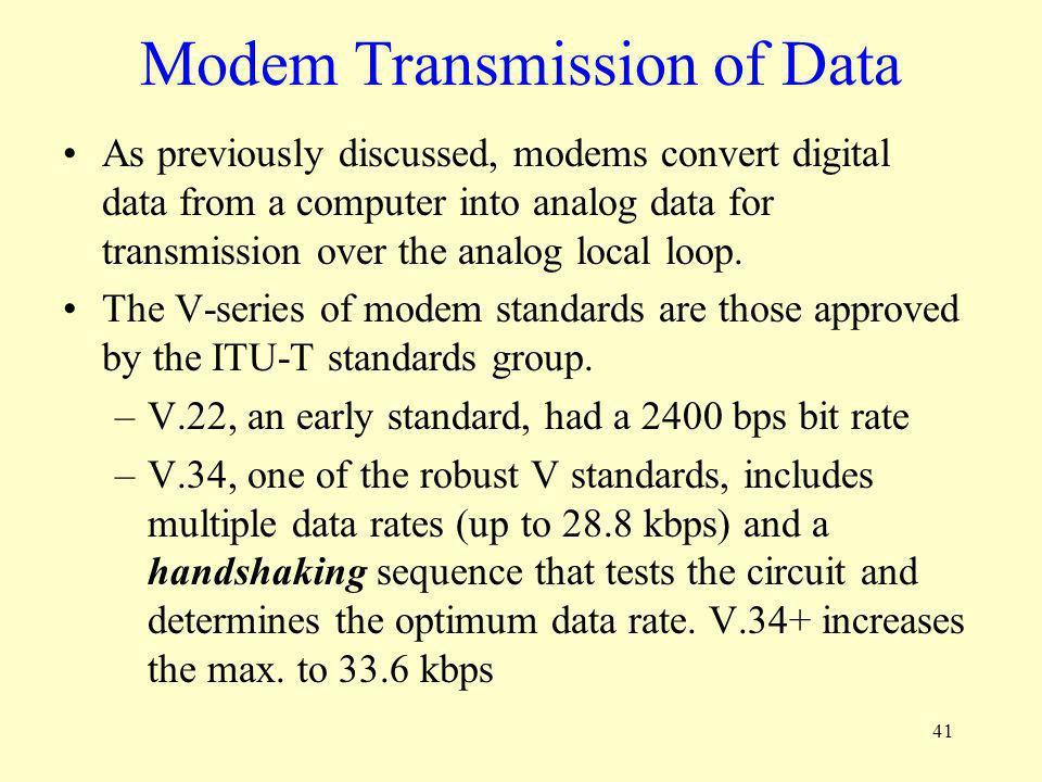 Modem Transmission of Data