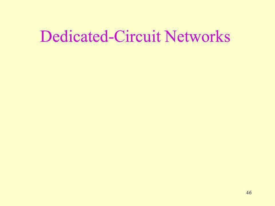 Dedicated-Circuit Networks