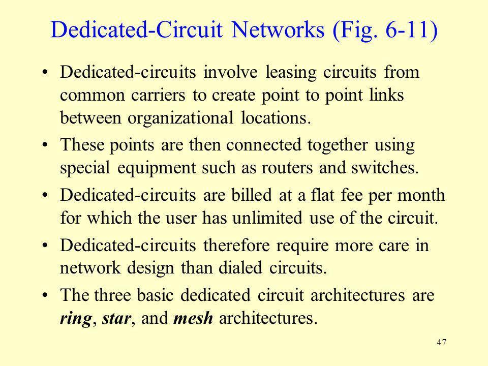 Dedicated-Circuit Networks (Fig. 6-11)