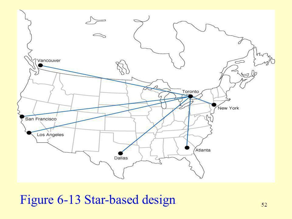 Figure 6-13 Star-based design