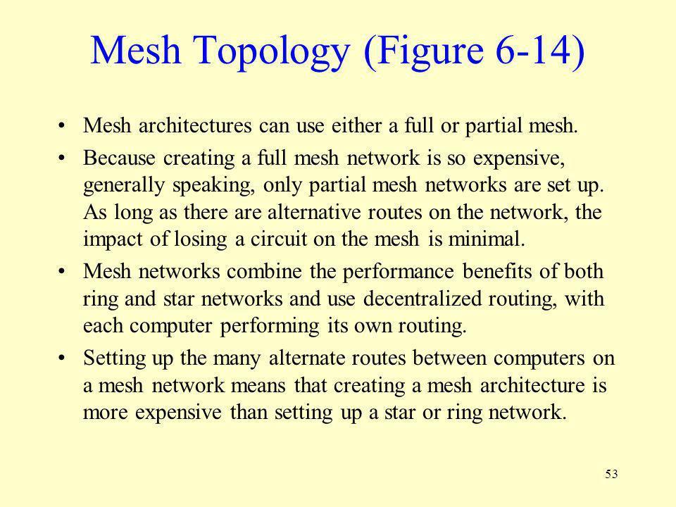 Mesh Topology (Figure 6-14)