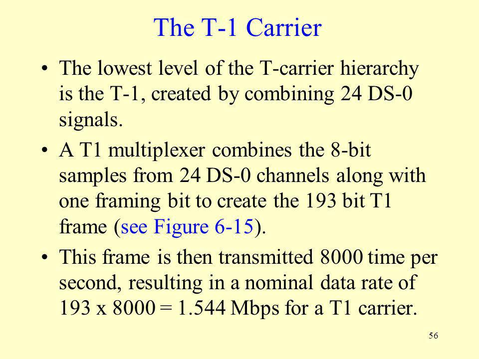 The T-1 Carrier The lowest level of the T-carrier hierarchy is the T-1, created by combining 24 DS-0 signals.