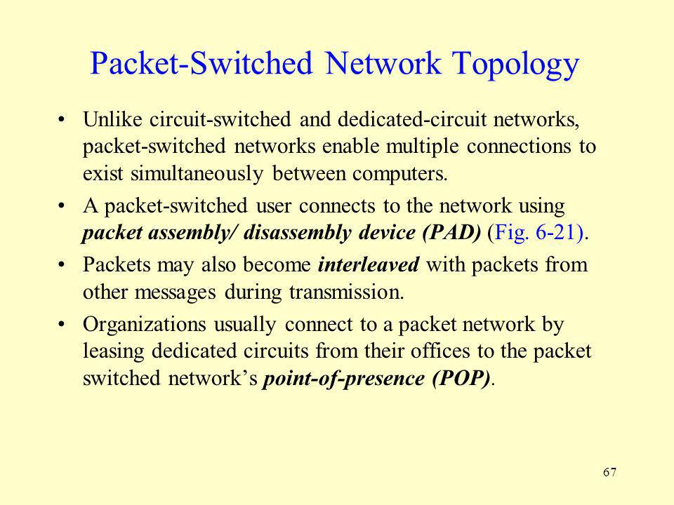 Packet-Switched Network Topology