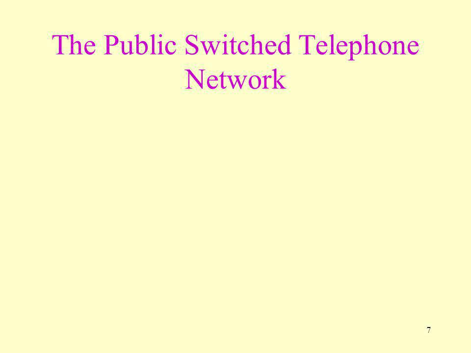 The Public Switched Telephone Network