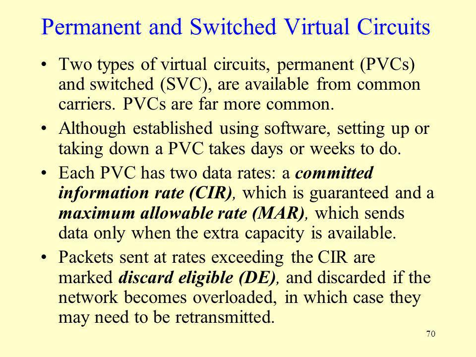 Permanent and Switched Virtual Circuits