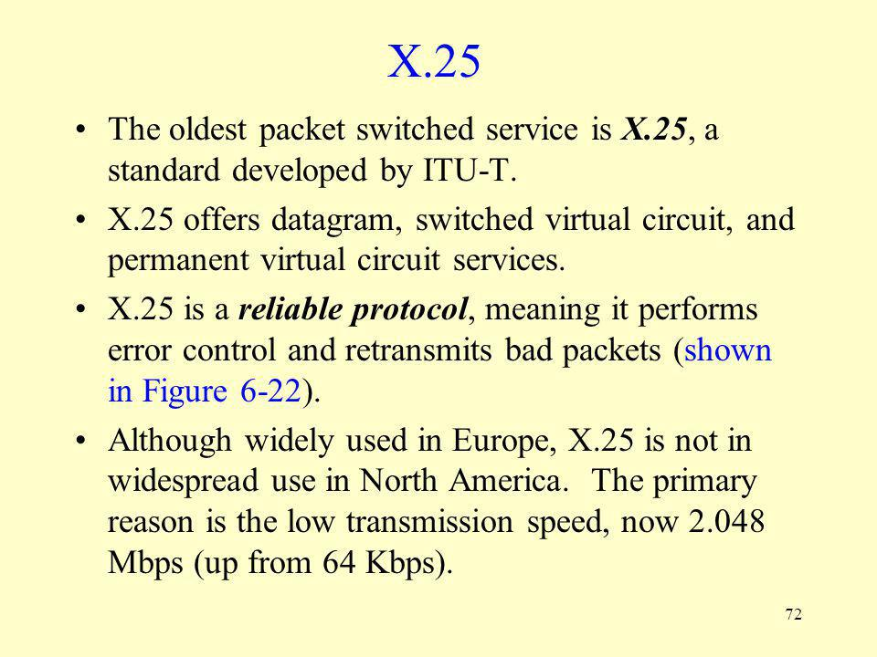 X.25 The oldest packet switched service is X.25, a standard developed by ITU-T.