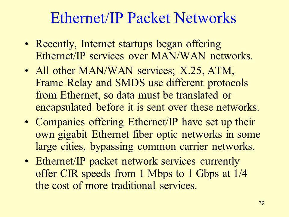 Ethernet/IP Packet Networks