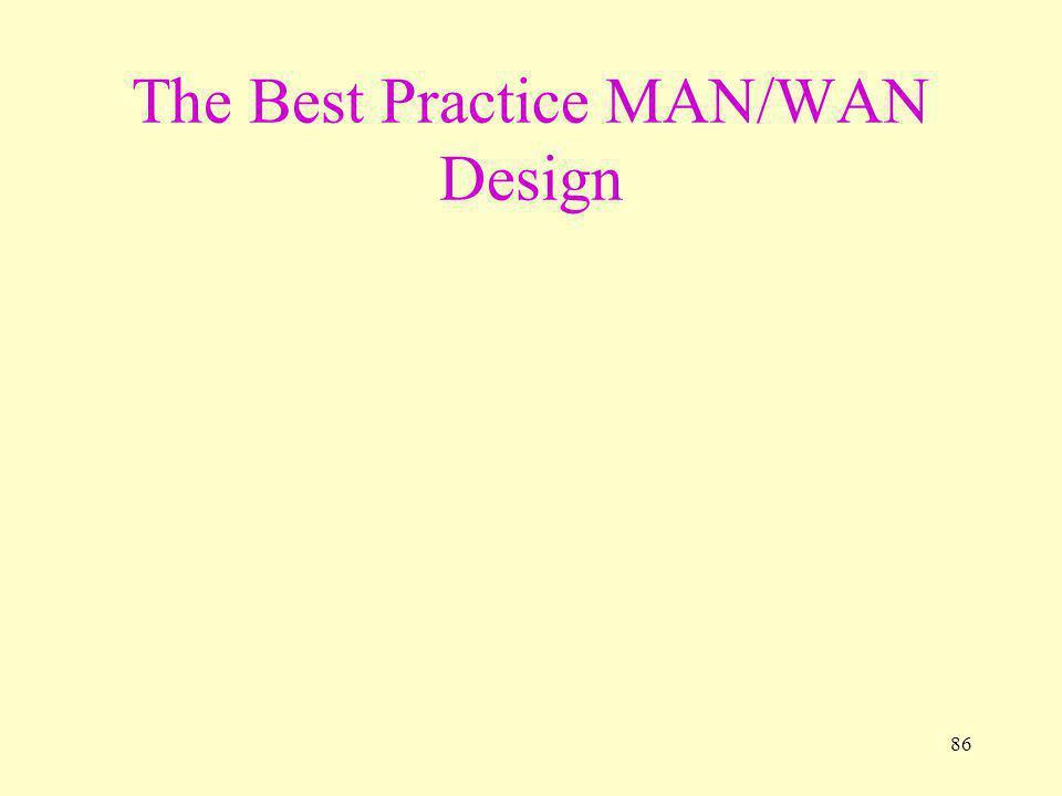 The Best Practice MAN/WAN Design