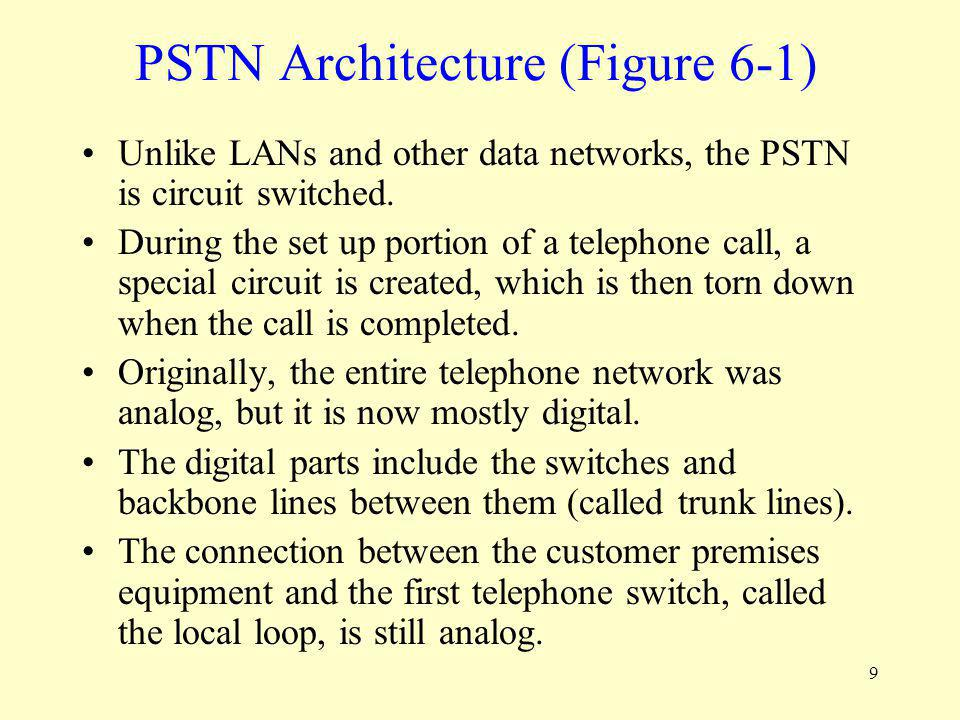 PSTN Architecture (Figure 6-1)