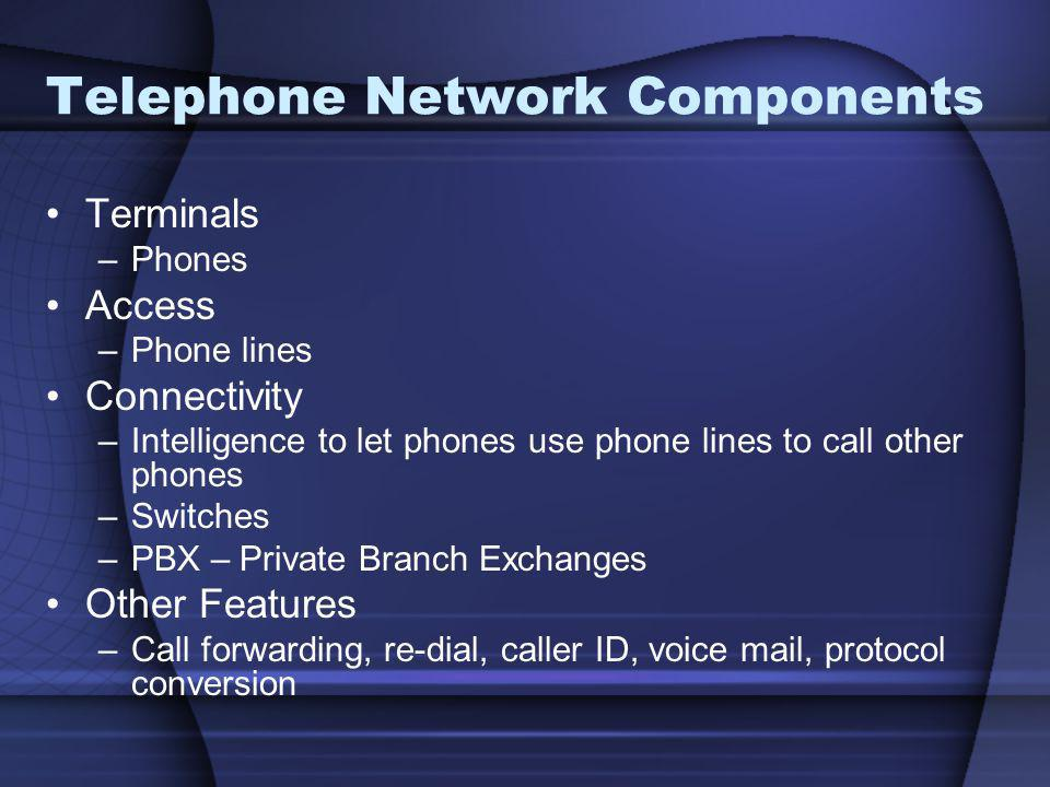 Telephone Network Components