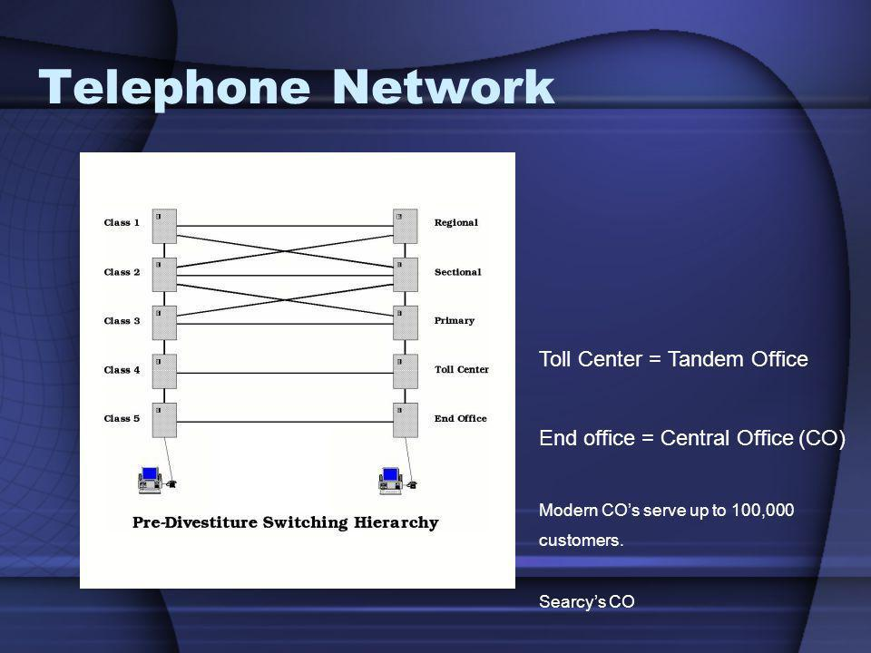 Telephone Network Toll Center = Tandem Office