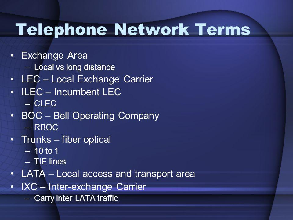 Telephone Network Terms
