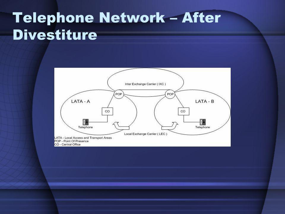 Telephone Network – After Divestiture