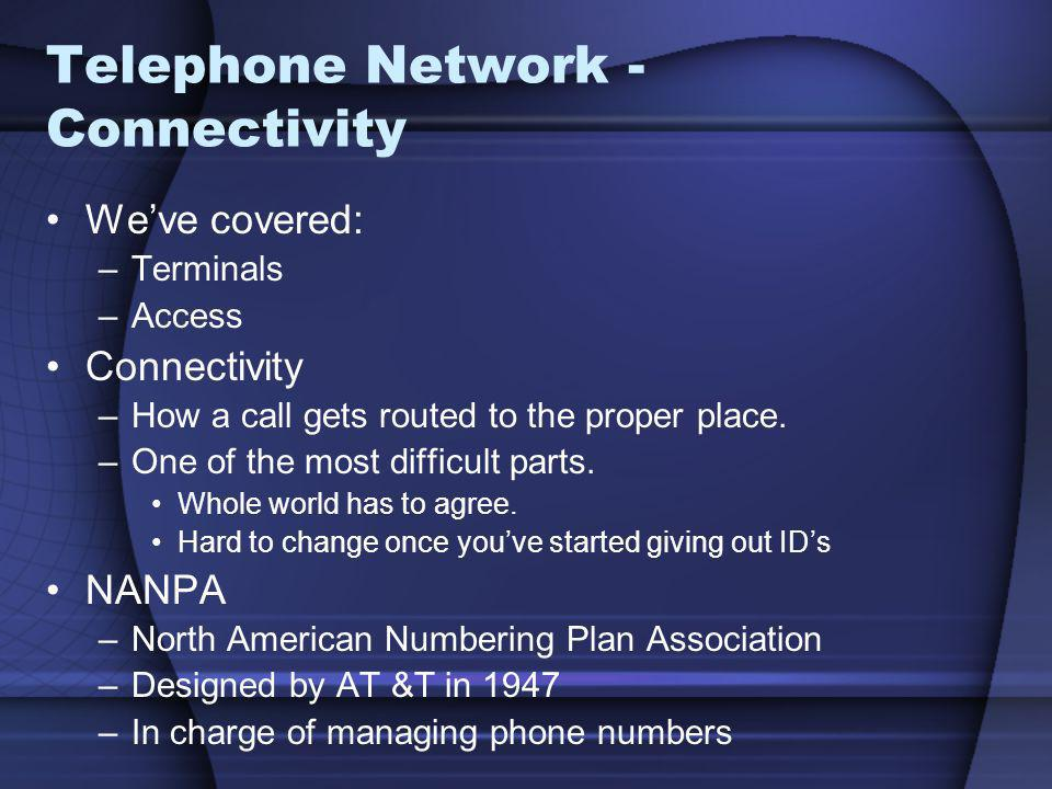 Telephone Network - Connectivity