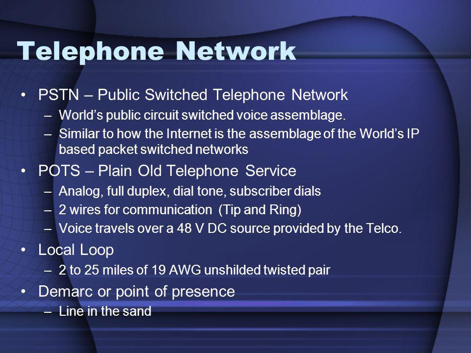 Telephone Network PSTN – Public Switched Telephone Network