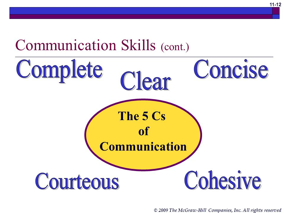Communication Skills (cont.)