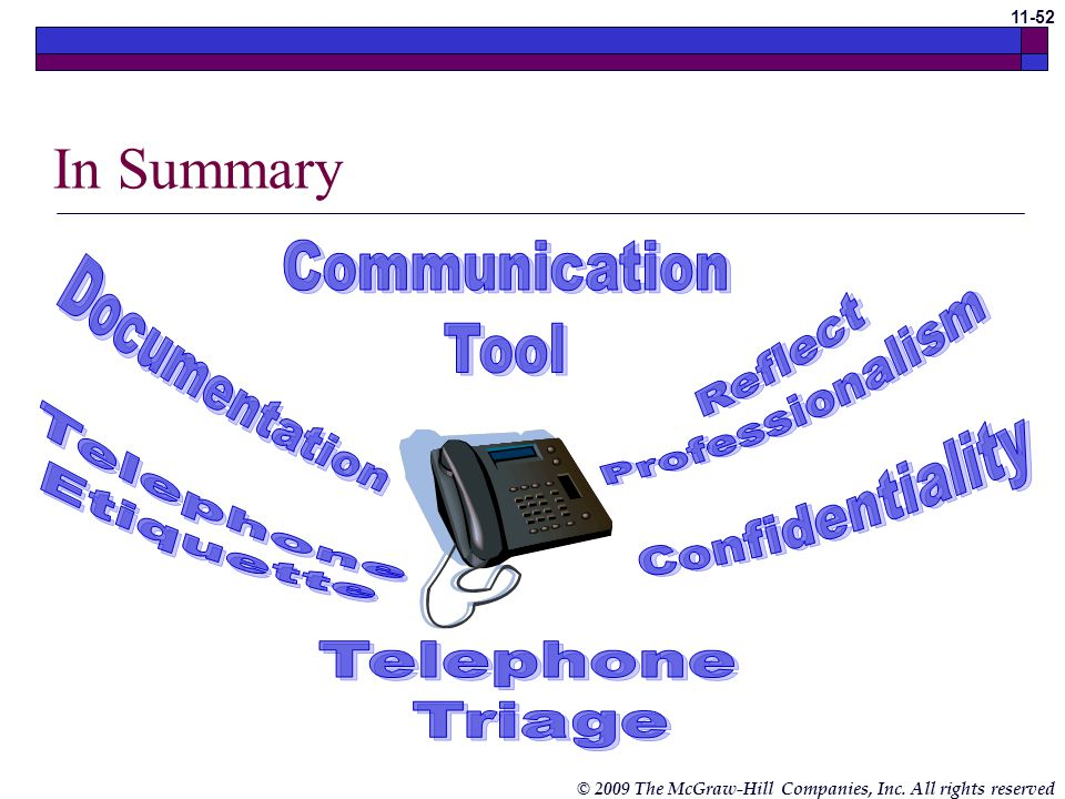 In Summary Communication Reflect Tool Professionalism Documentation