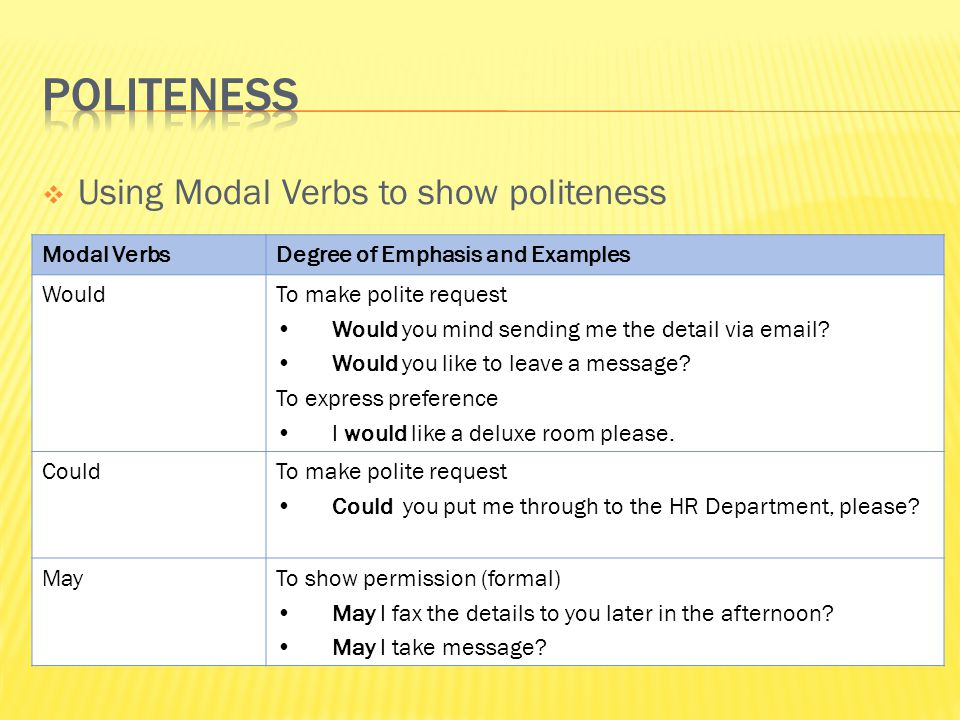 POLITENESS Using Modal Verbs to show politeness Modal Verbs