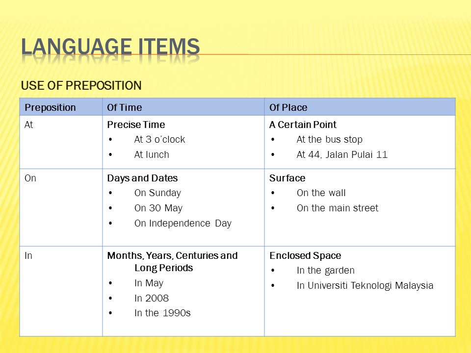 Language items USE OF PREPOSITION Preposition Of Time Of Place At