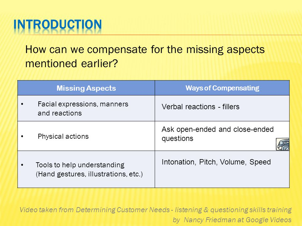 Introduction How can we compensate for the missing aspects mentioned earlier Missing Aspects. Ways of Compensating.