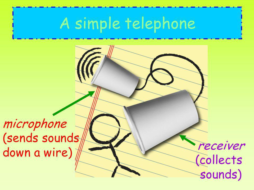A simple telephone microphone (sends sounds down a wire) receiver