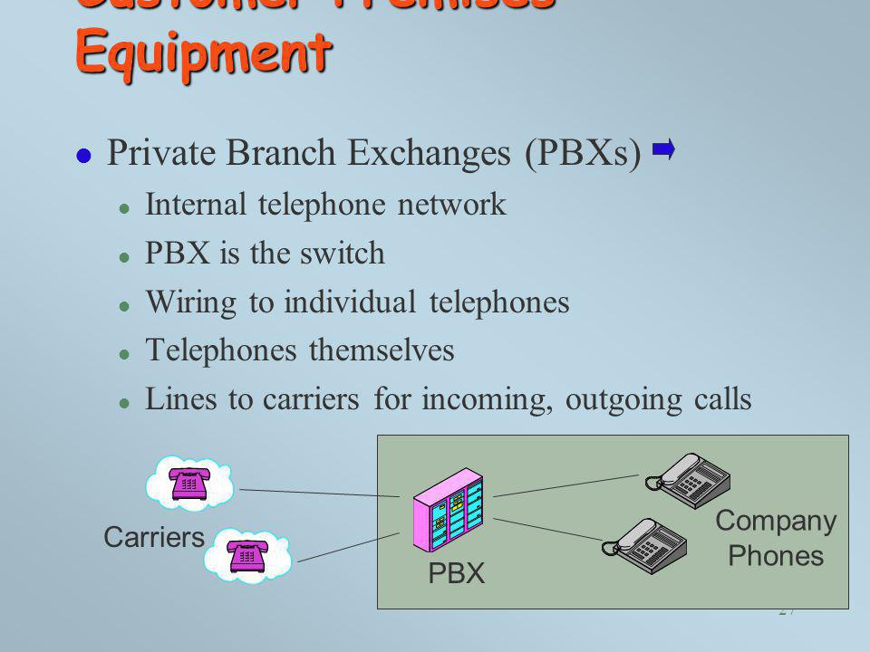 Customer Premises Equipment