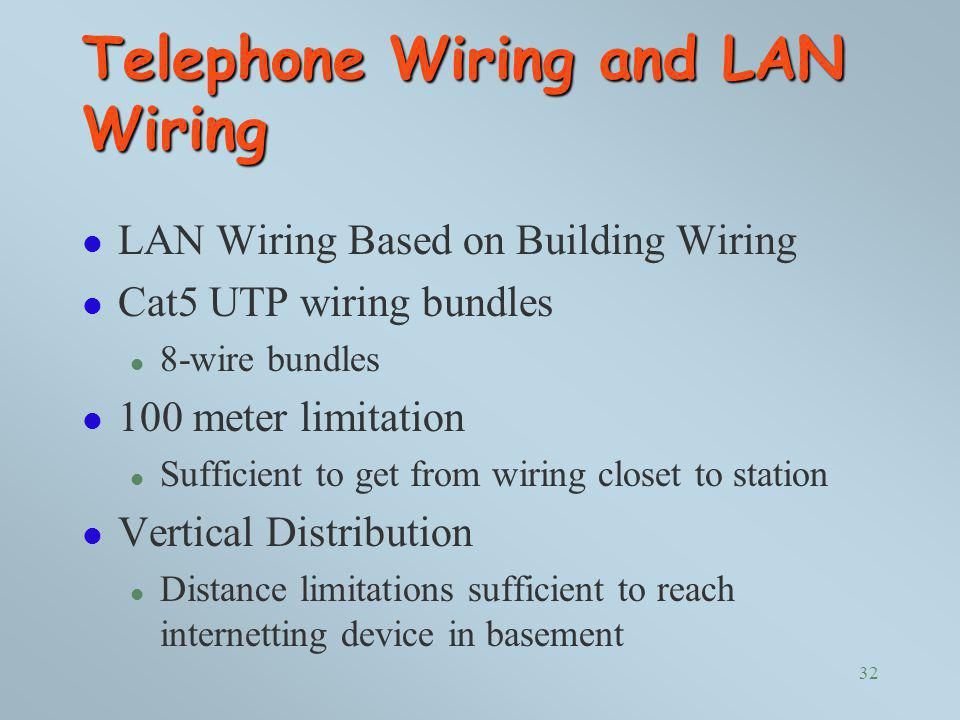 Telephone Wiring and LAN Wiring