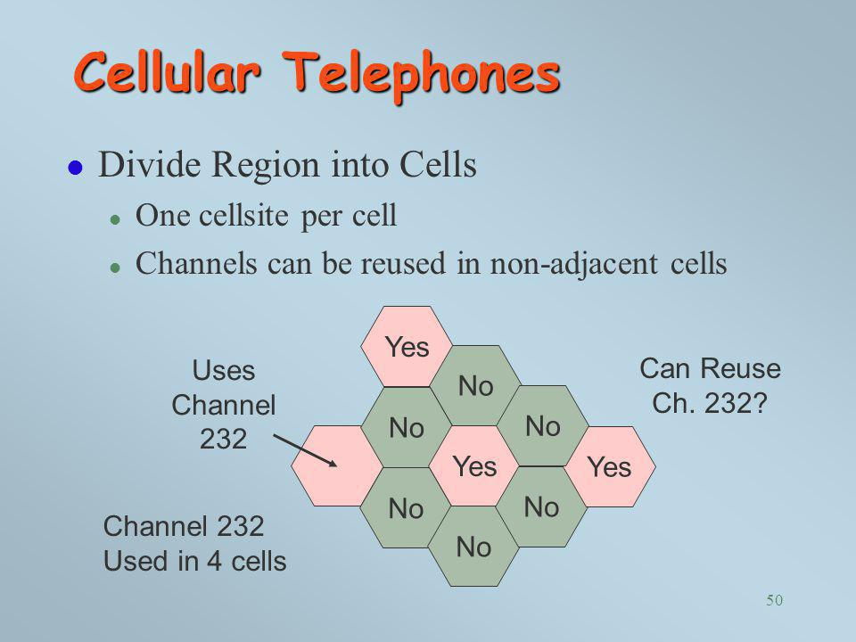 Cellular Telephones Divide Region into Cells One cellsite per cell