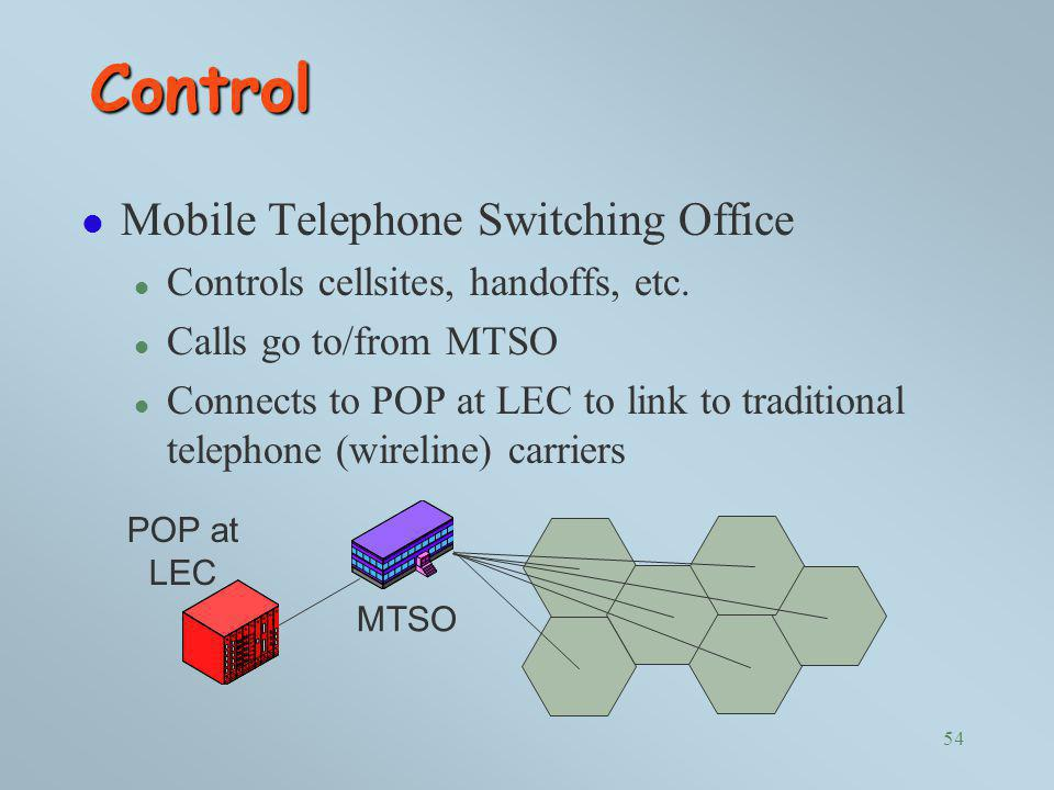 Control Mobile Telephone Switching Office