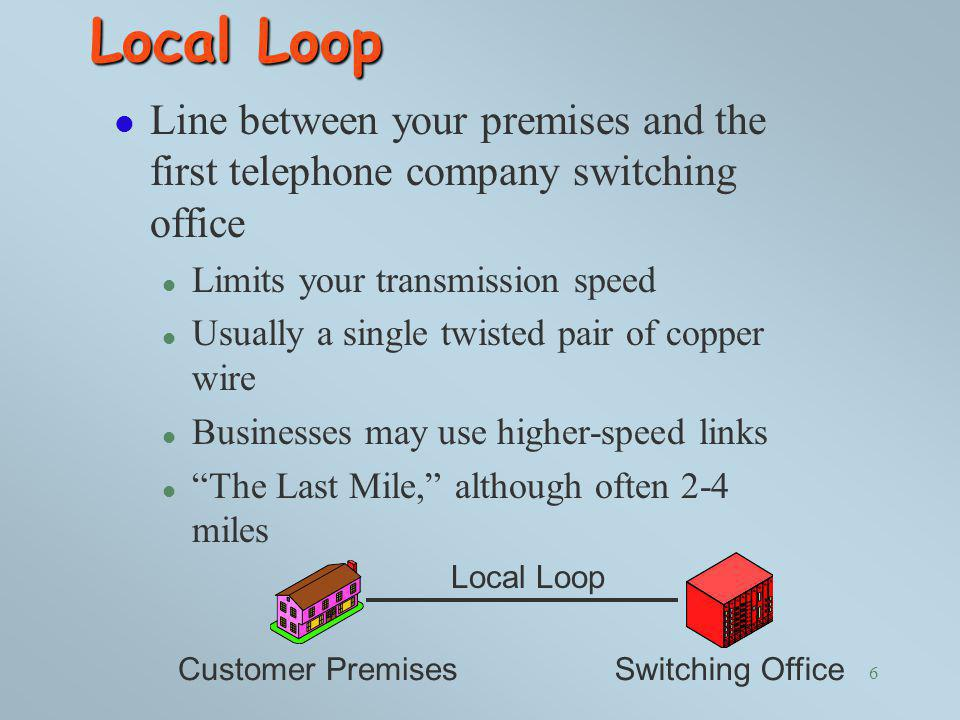 Local Loop Line between your premises and the first telephone company switching office. Limits your transmission speed.