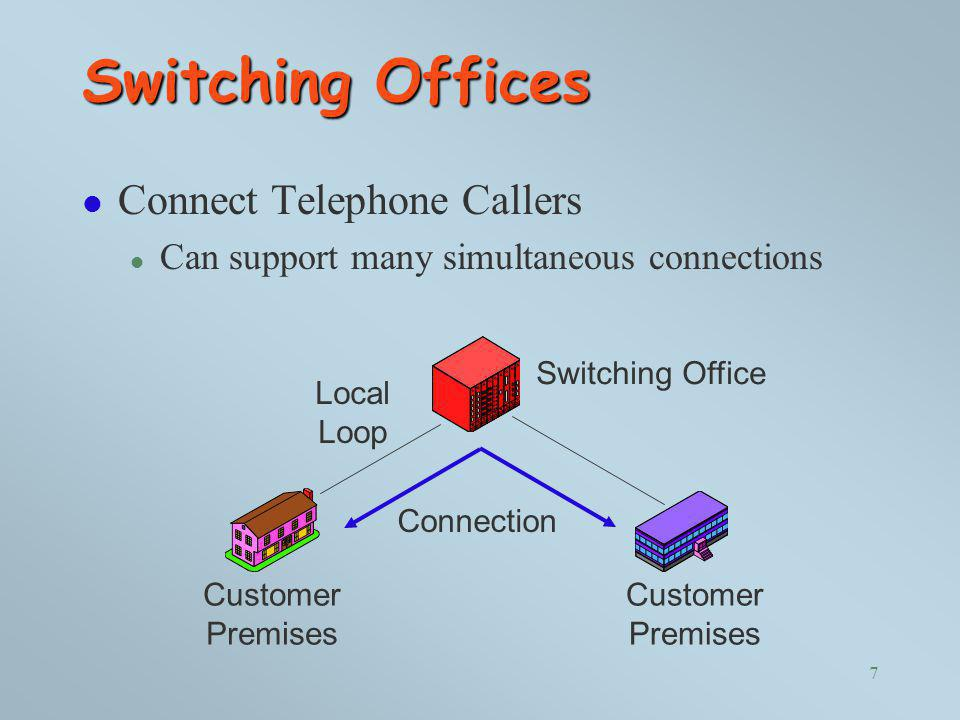 Switching Offices Connect Telephone Callers