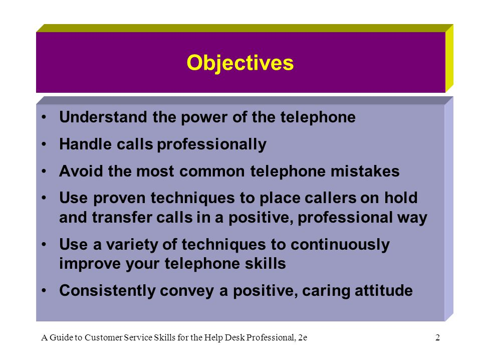 Objectives Understand the power of the telephone