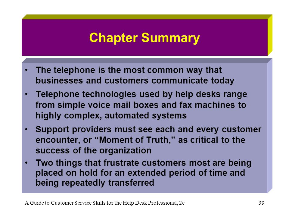 Chapter Summary The telephone is the most common way that businesses and customers communicate today.