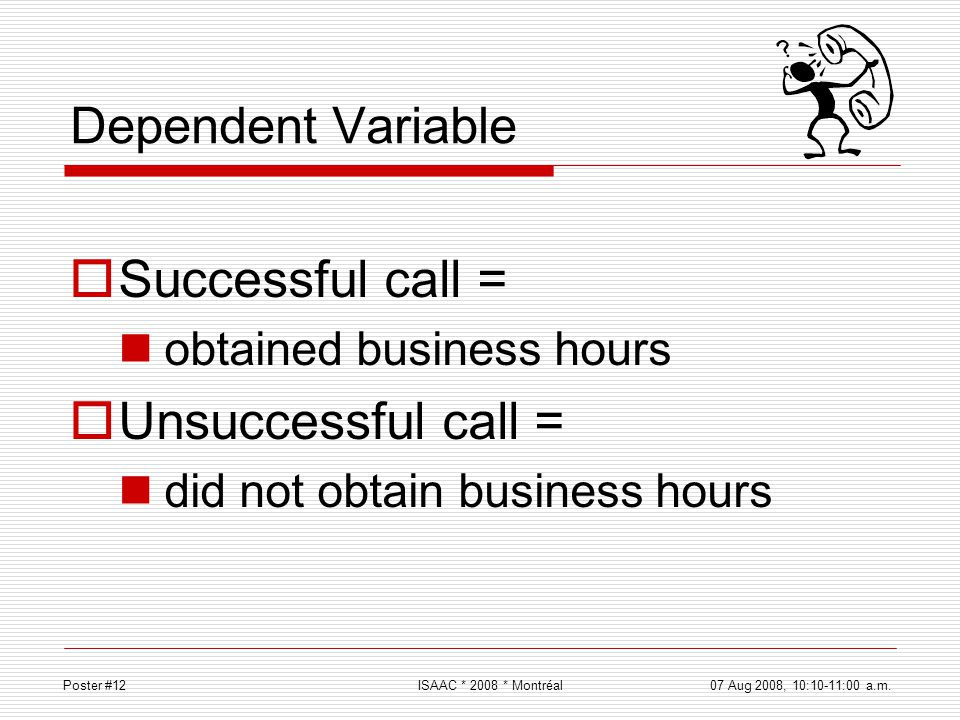Successful call = Unsuccessful call = Dependent Variable