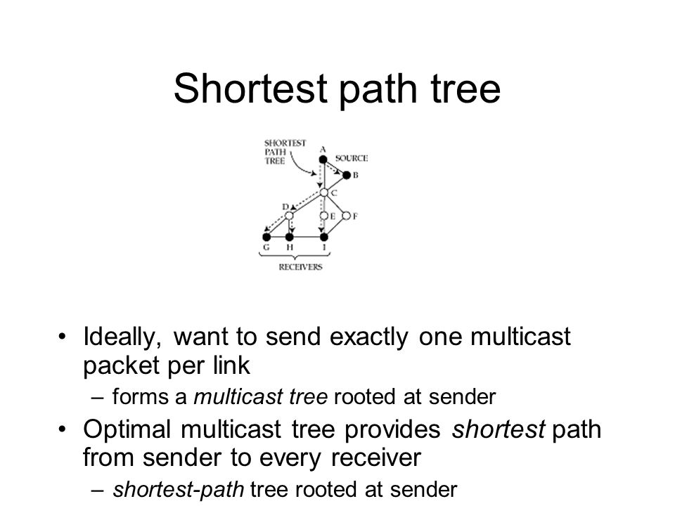 Shortest path tree Ideally, want to send exactly one multicast packet per link. forms a multicast tree rooted at sender.