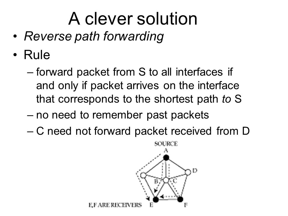 A clever solution Reverse path forwarding Rule