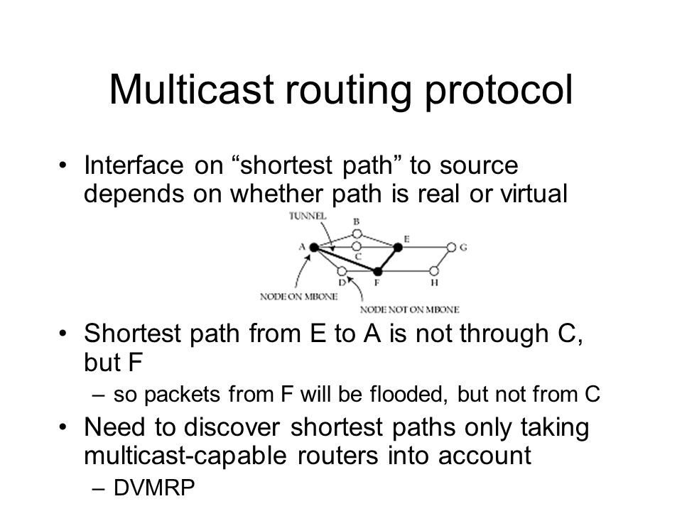 Multicast routing protocol