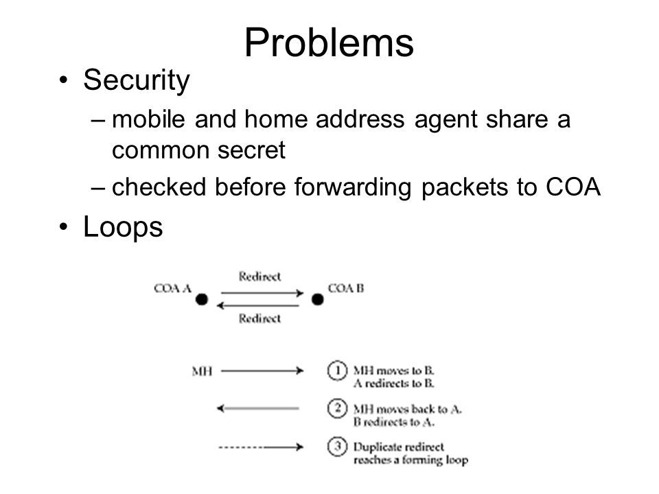 Problems Security Loops