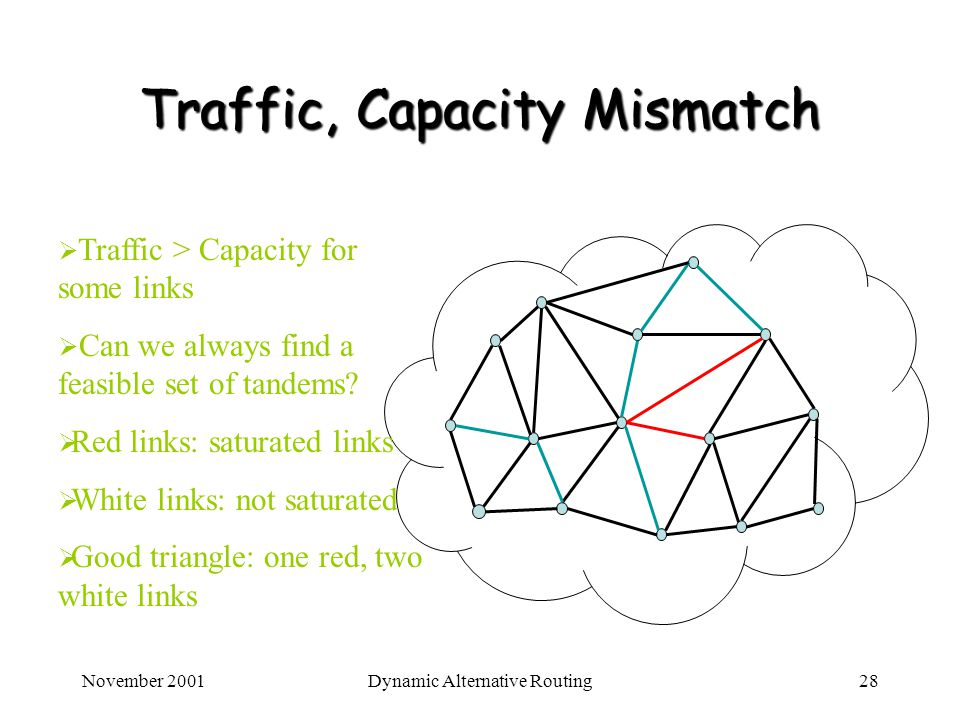 Traffic, Capacity Mismatch