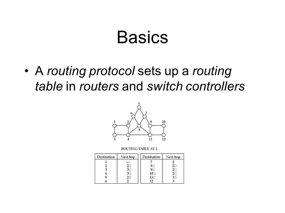 Basics A routing protocol sets up a routing table in routers and switch controllers.
