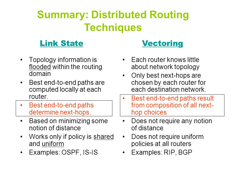Summary: Distributed Routing Techniques