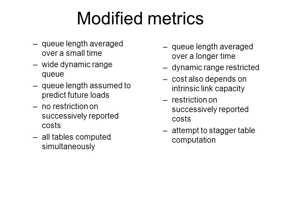 Modified metrics queue length averaged over a small time