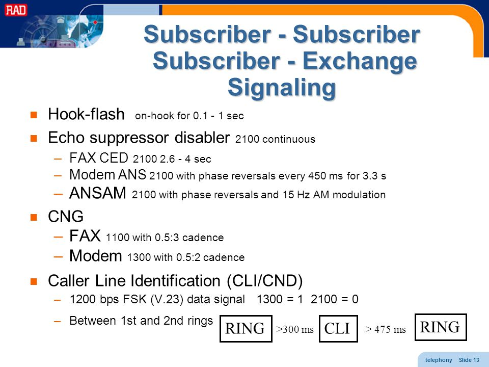 Subscriber - Subscriber Subscriber - Exchange Signaling