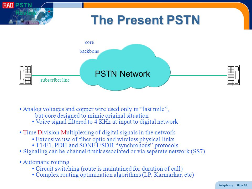 The Present PSTN PSTN Network PSTN Review